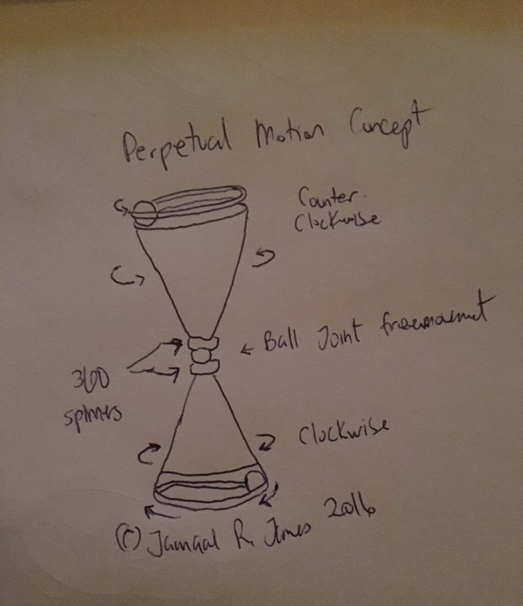 Perpetual Motion Concept Art created by Cartoonist Jamaal R. James for James Creative Arts And Entertainment Company. illustrator inventor