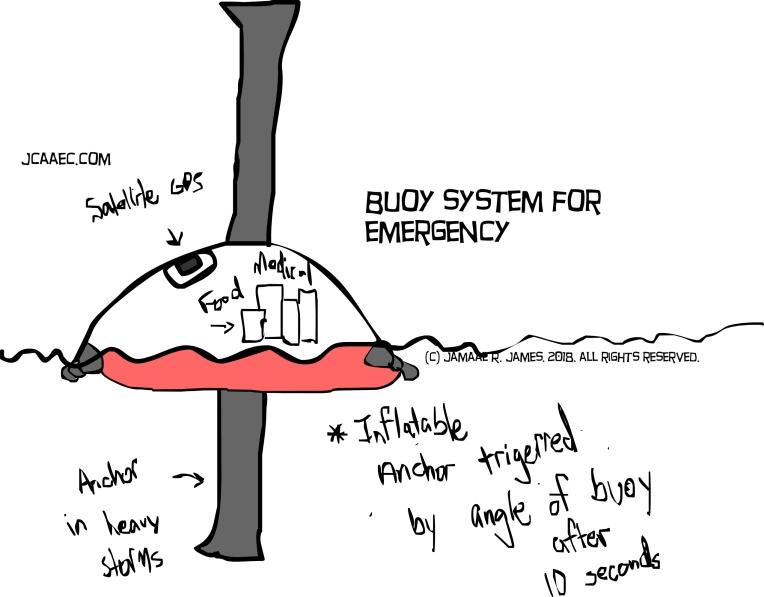 buoysystems-jcaaec