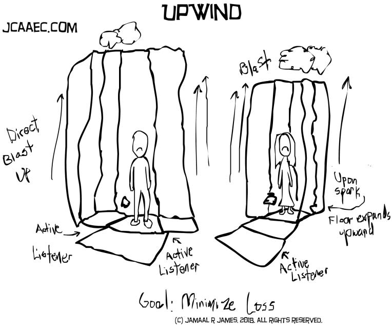 upwind-jcaaec-stopignorantpeopleidea
